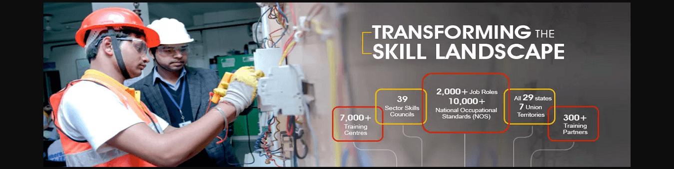 Skill Development Ziva Foundation